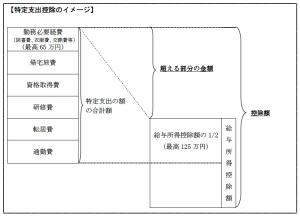 スクリーンショット(2014-01-21 9.05.07)
